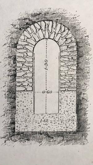 Amilly : plan de l'aqueduc gallo-romain – Chartres métropole